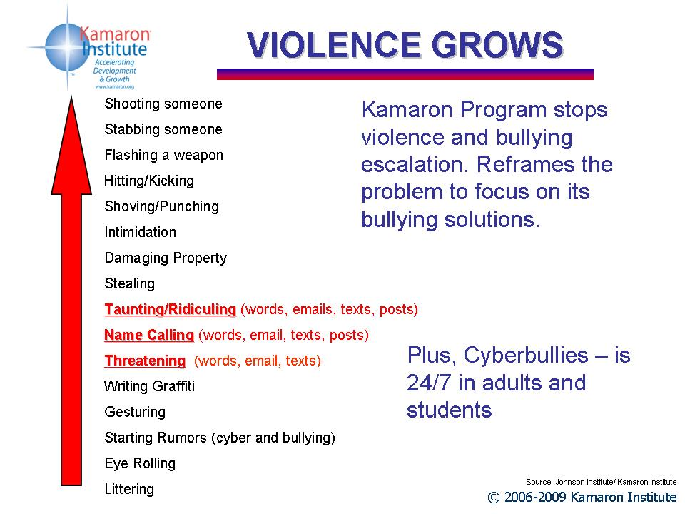Kamaron program is proven solution for bullying and bus safety. Program steps and how to information for increasing bus safety