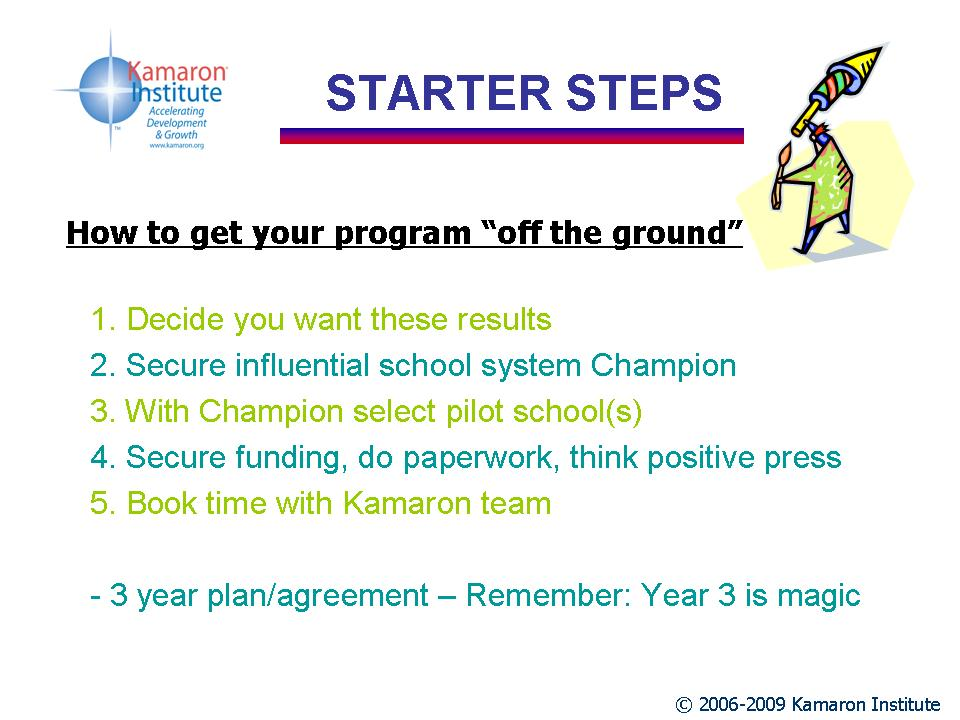 bullying preemption program from Kamaron Institute getting started steps.